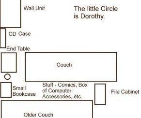 Dorothys Hiding Place 3