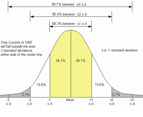 normal-distribution-5