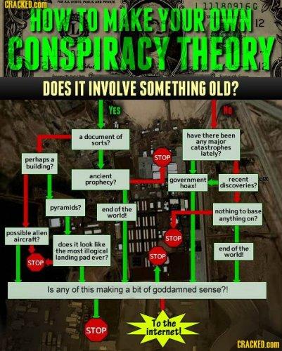 Conspiracy 03 500