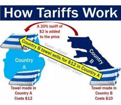 Tariffs 01 350