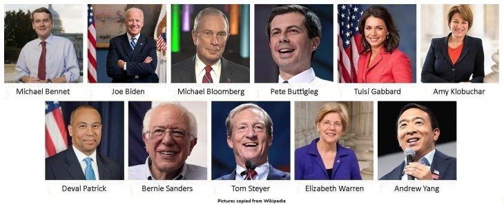 11 Candidates as of 31-Jan-2020