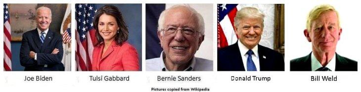 05 Remaining Candidates