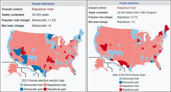 2012 and 2014 United States Elections 700W